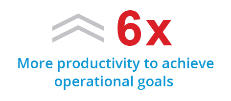 More productivity to achieve operational goals