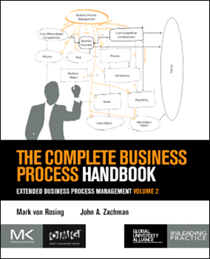 Extended Business Process Management