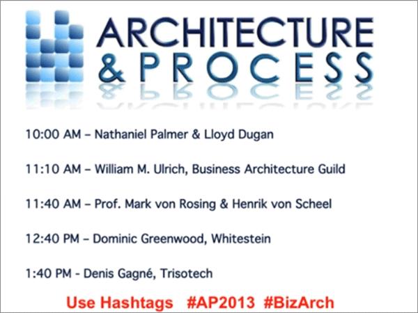 Webinar - Architecture & Process